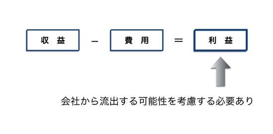 スクリーンショット 2014 10 30 15 01 17