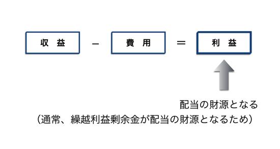 スクリーンショット 2014 10 30 15 01 12