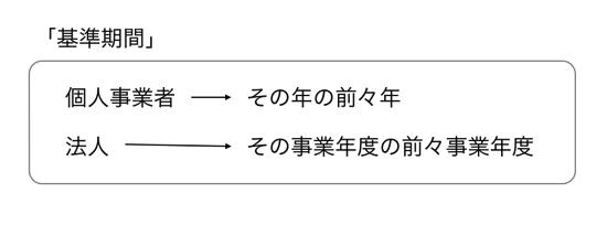 スクリーンショット 2014 11 20 8 07 10