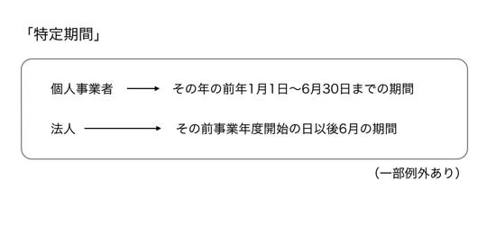 スクリーンショット 2014 12 11 19 03 18