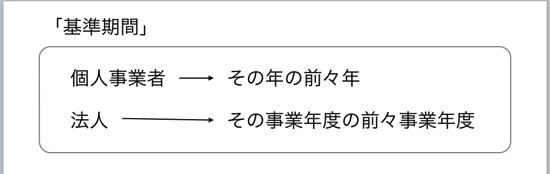スクリーンショット 2015 02 19 17 04 53