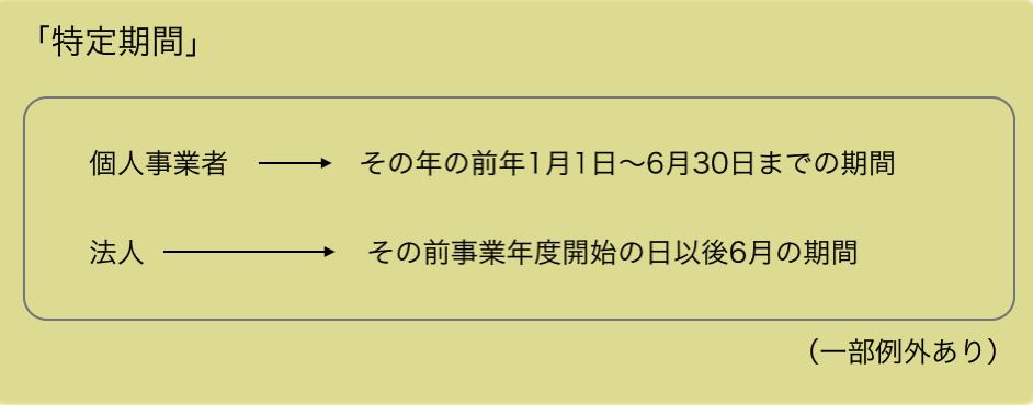 スクリーンショット 2015 04 19 10 41 07
