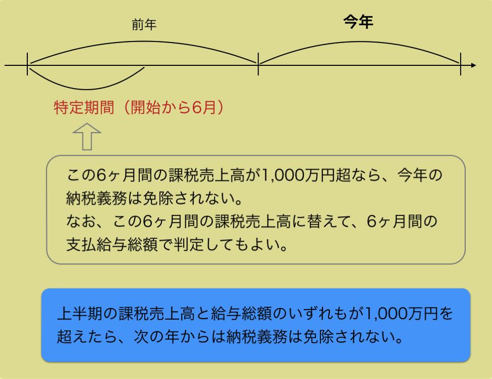 スクリーンショット 2015 04 19 10 54 19