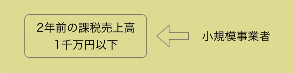 スクリーンショット 2015 04 19 10 28 50