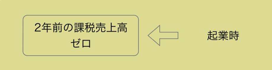 スクリーンショット 2015 04 19 10 30 19