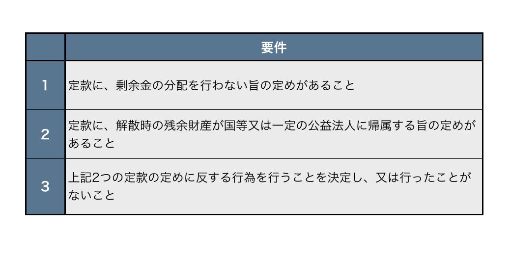 スクリーンショット 2015 05 11 11 19 53