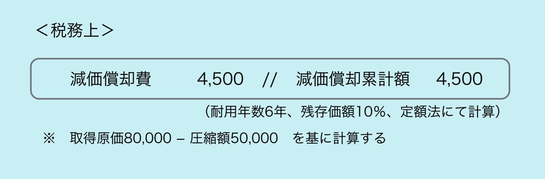 スクリーンショット 2015 06 25 8 46 07