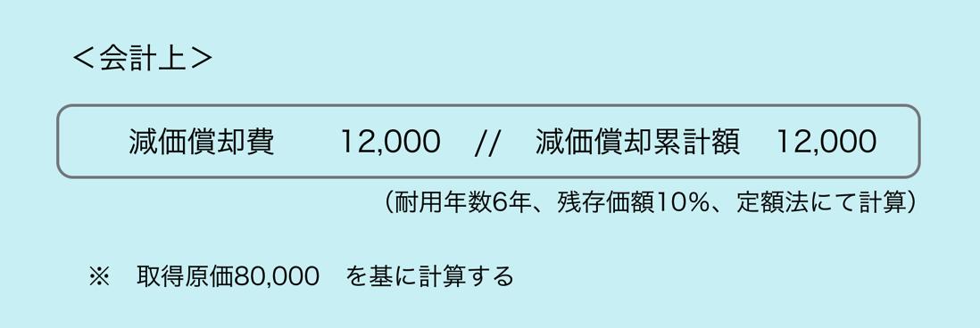 スクリーンショット 2015 06 25 8 46 01