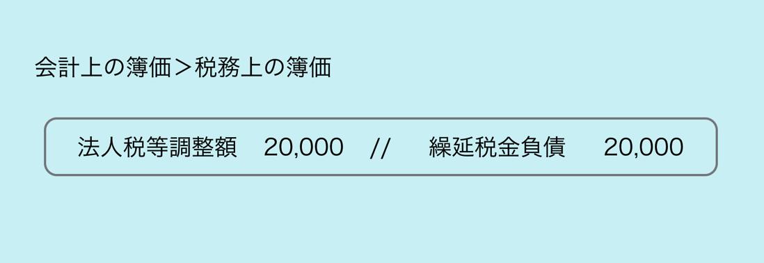 スクリーンショット 2015 06 25 8 37 47