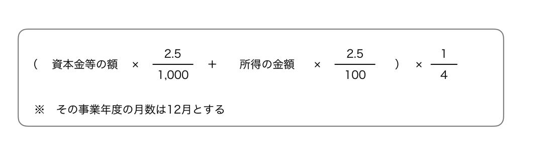 スクリーンショット 2015 10 26 11 54 17