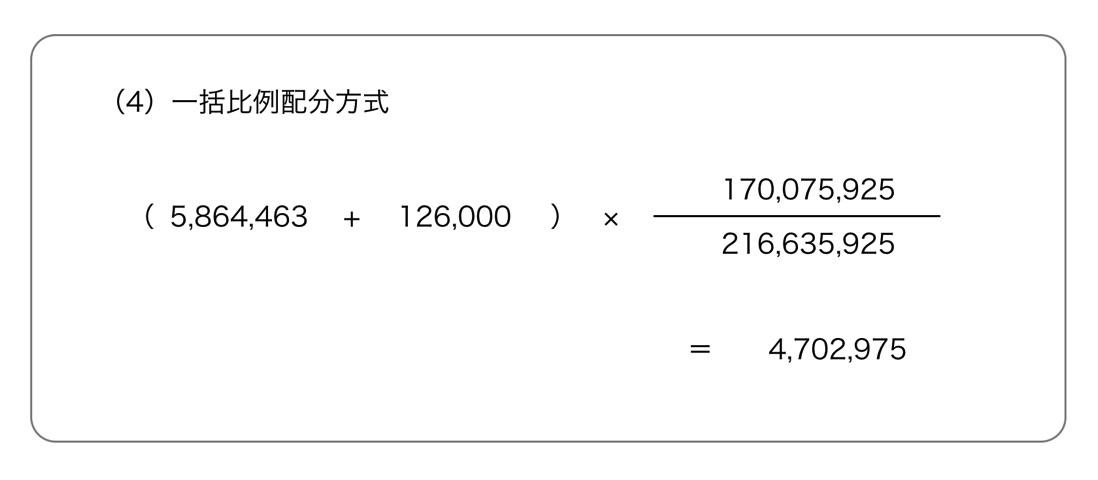 スクリーンショット 2015 10 15 9 52 18