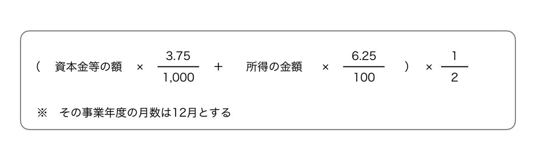 スクリーンショット 2015 10 26 11 54 34