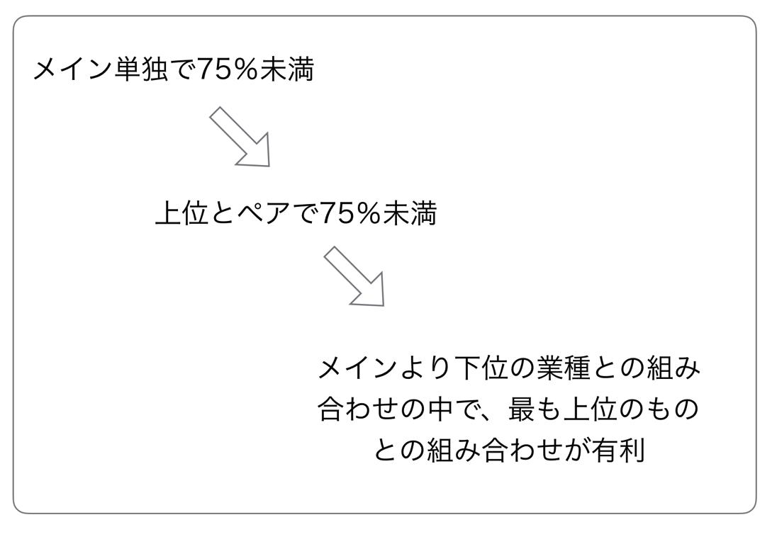 スクリーンショット 2015 12 10 16 36 56