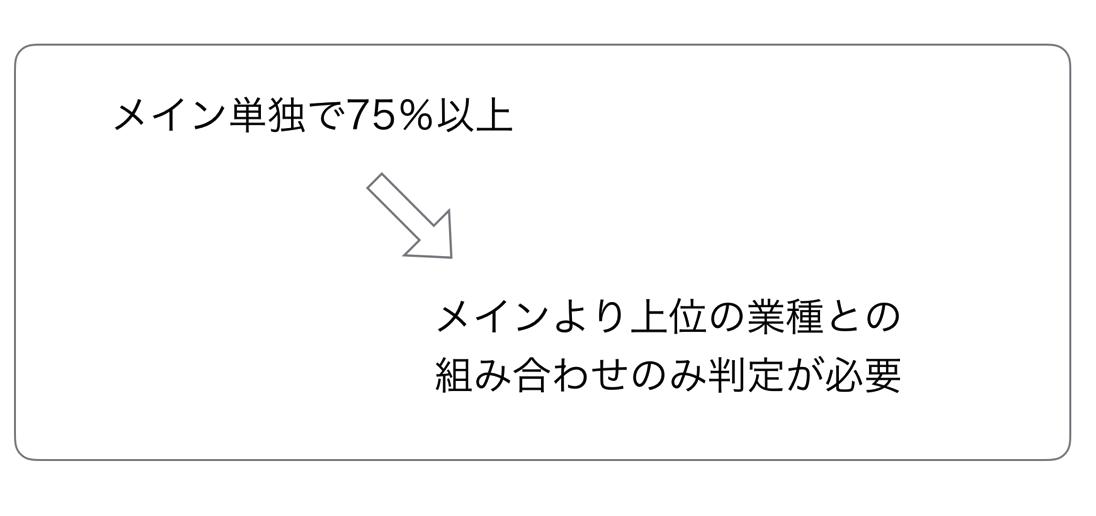 スクリーンショット 2015 12 10 16 36 43
