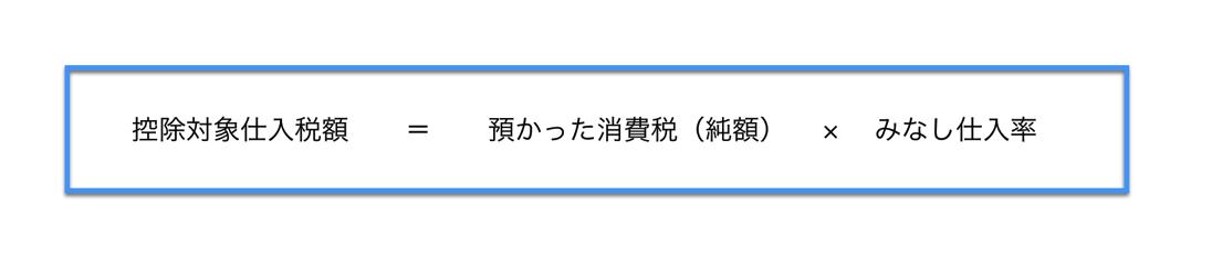 スクリーンショット 2015 12 10 15 11 54
