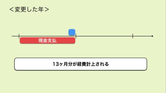 スクリーンショット 2017 04 03 10 10 36