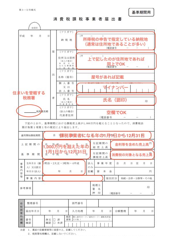 消費税課税事業者届出書 2
