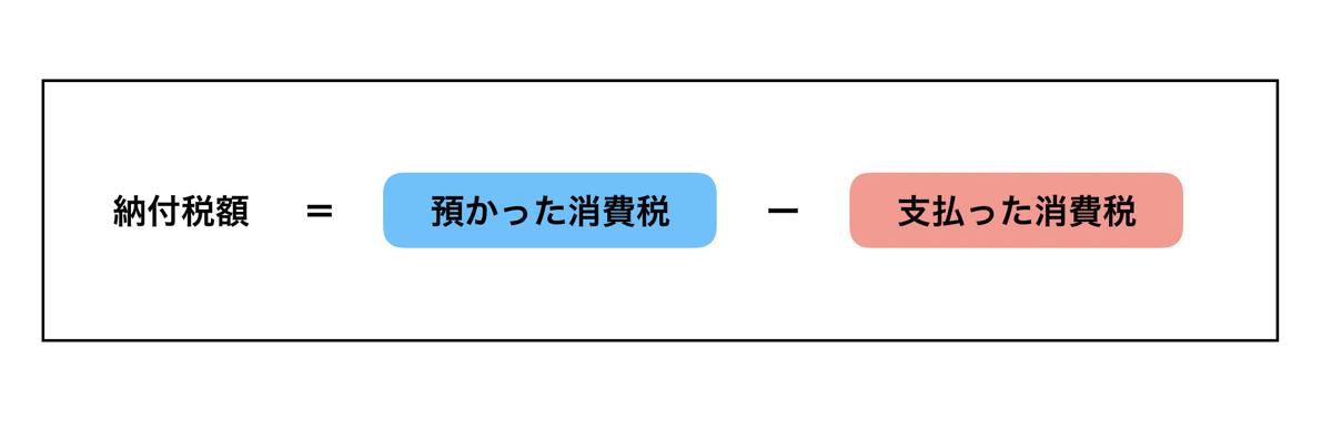 スクリーンショット 2019 01 09 9 05 39