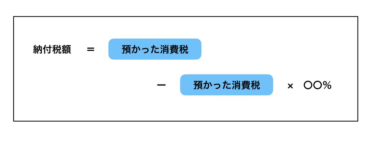 スクリーンショット 2019 01 09 23 22 29