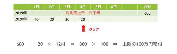 スクリーンショット 2020 04 30 16 40 36
